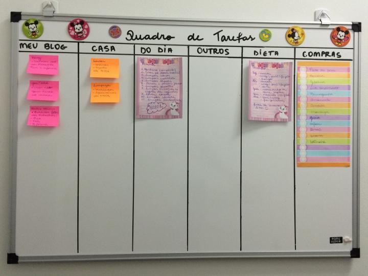 Como criar e organizar a Lista deTarefas