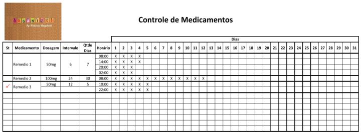 Controle de Medicamentos - Blog Organizer by Valéria Angelotti